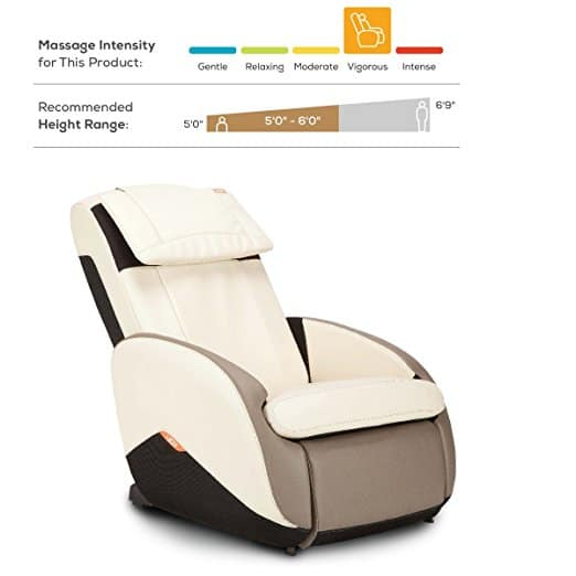 Human Touch iJoy Active 2.0 Perfect Fit best massage chair reviews