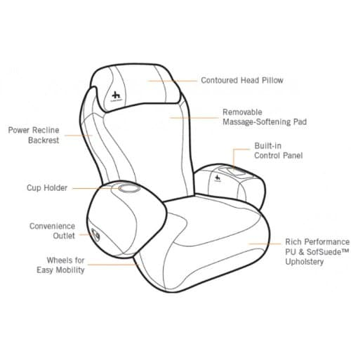 iJoy-2580 top massage chair reviews